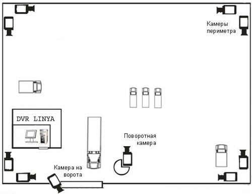 Схема камер видеонаблюдения на карте
